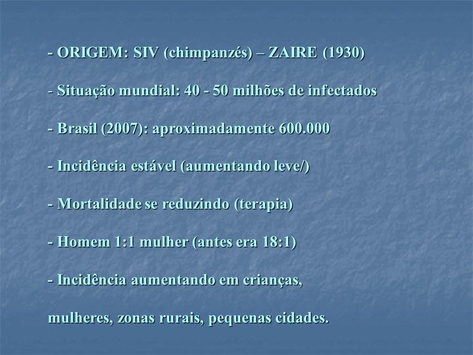 - ORIGEM: SIV (chimpanzés) – ZAIRE (1930)