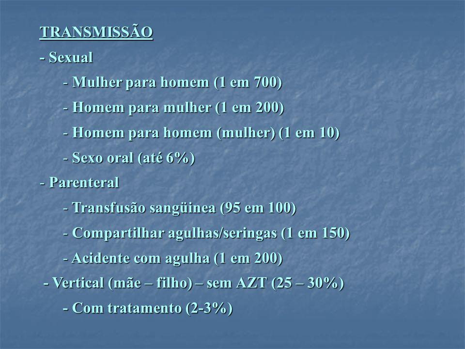 TRANSMISSÃO - Sexual. Mulher para homem (1 em 700) Homem para mulher (1 em 200) Homem para homem (mulher) (1 em 10)