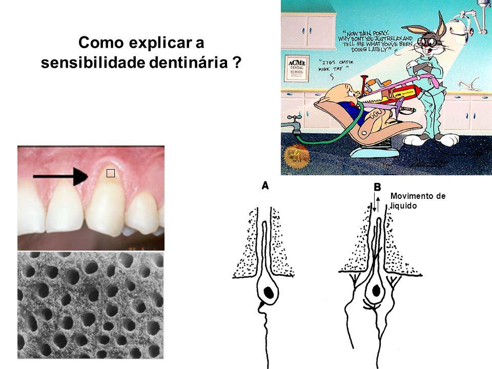 Como explicar a sensibilidade dentinária