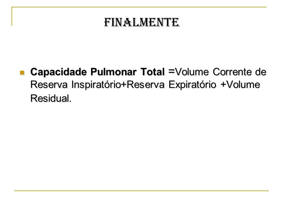 FINALMENTE Capacidade Pulmonar Total =Volume Corrente de Reserva Inspiratório+Reserva Expiratório +Volume Residual.