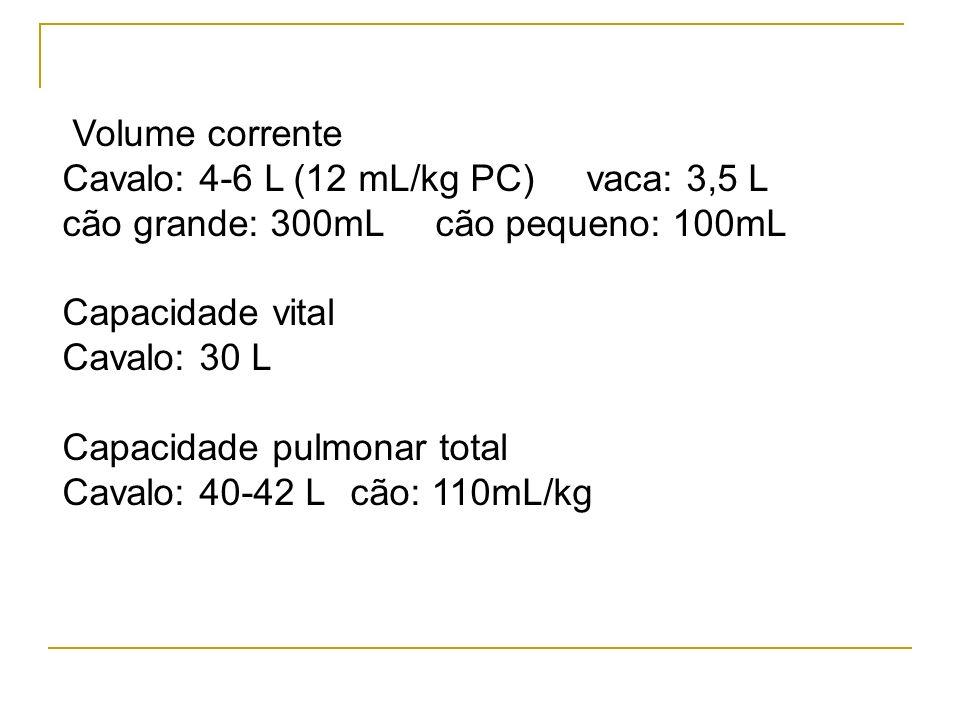 Volume correnteCavalo: 4-6 L (12 mL/kg PC) vaca: 3,5 L. cão grande: 300mL cão pequeno: 100mL.