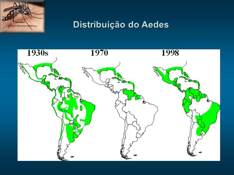 Distribuição do Aedes
