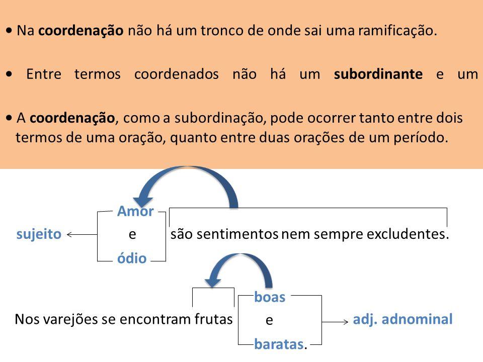 • Na coordenação não há um tronco de onde sai uma ramificação.