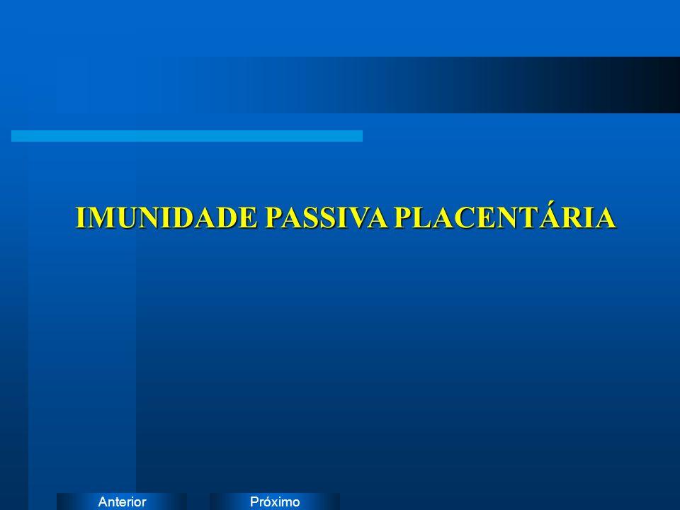 IMUNIDADE PASSIVA PLACENTÁRIA
