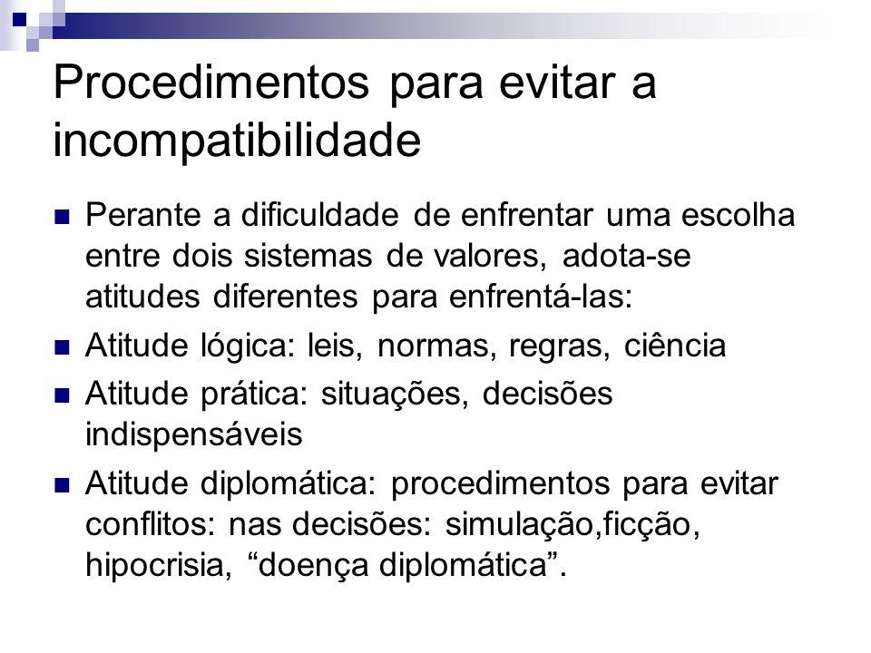Procedimentos para evitar a incompatibilidade