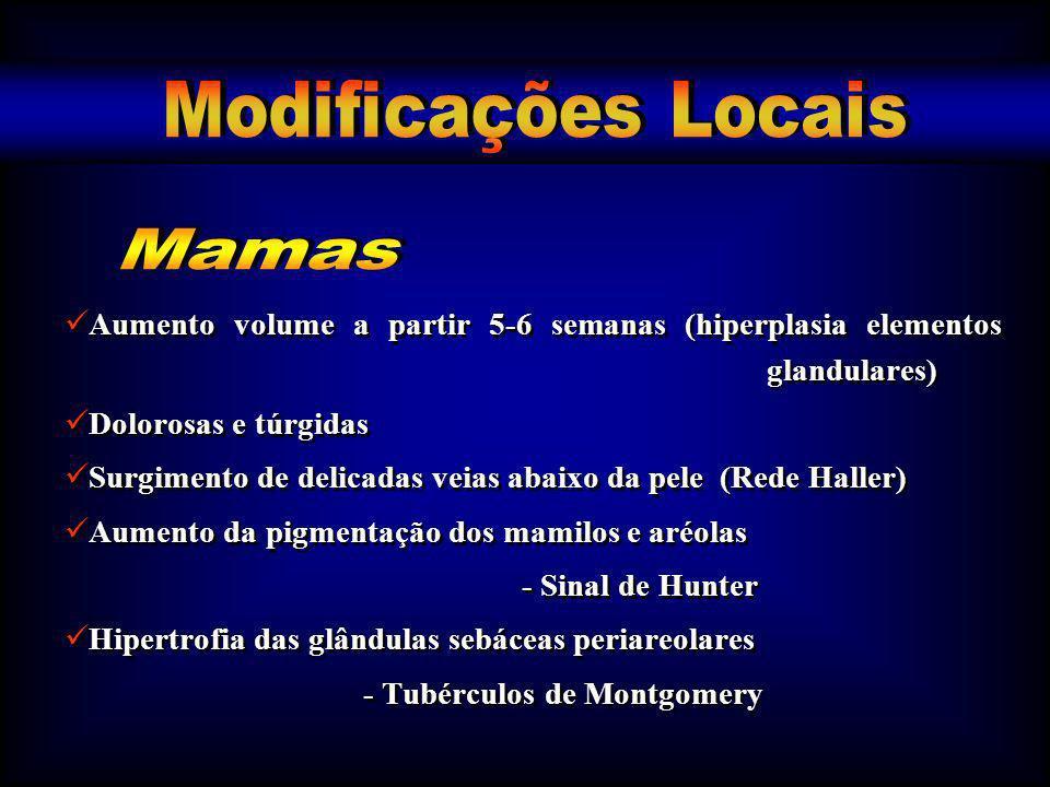 Modificações Locais Mamas