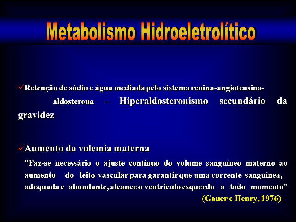 Metabolismo Hidroeletrolítico