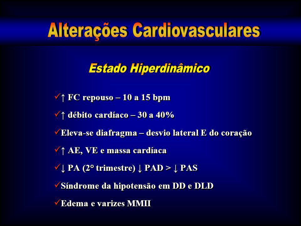 Alterações Cardiovasculares