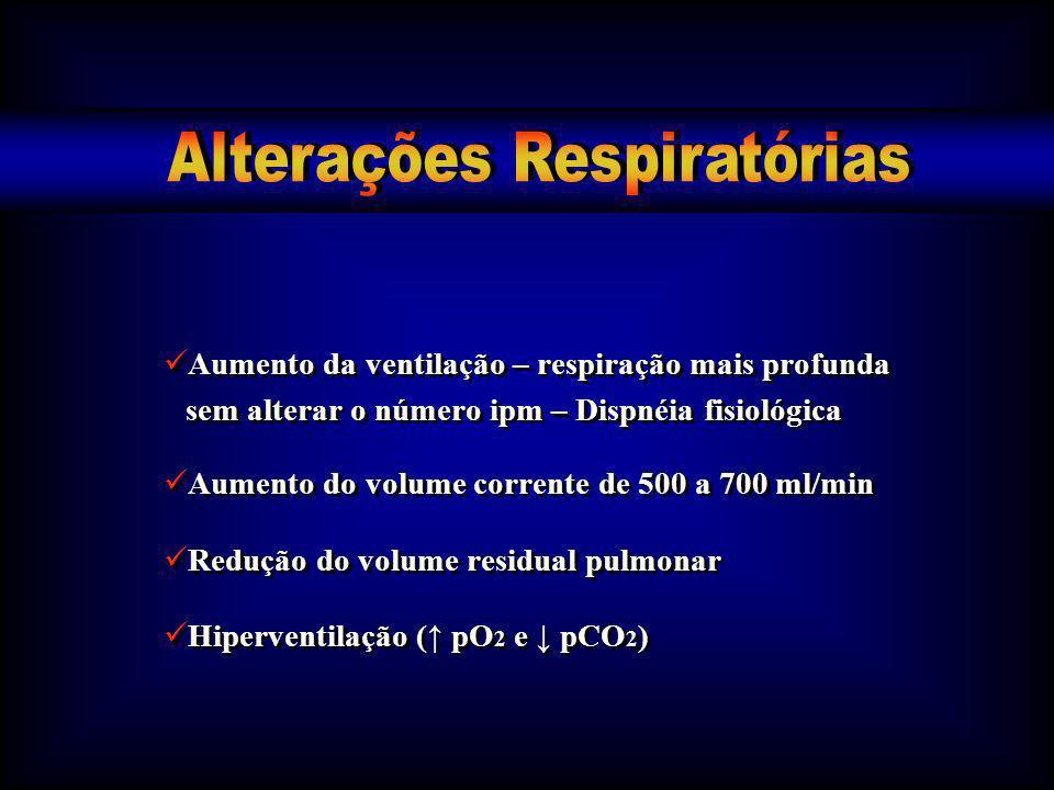 Alterações Respiratórias