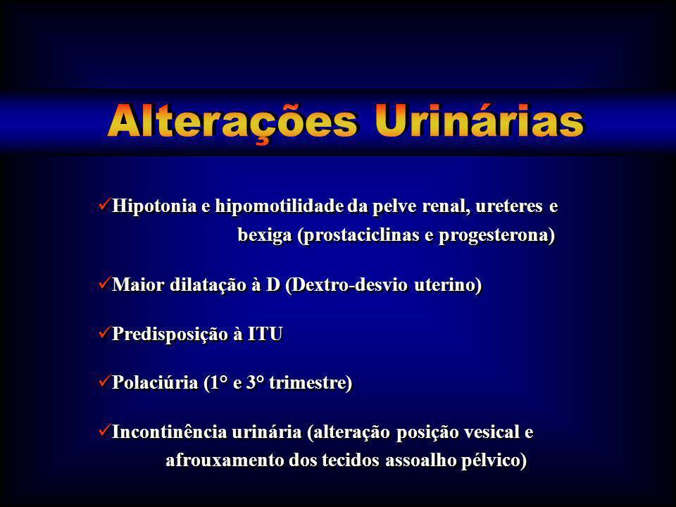 Alterações Urinárias Hipotonia e hipomotilidade da pelve renal, ureteres e bexiga (prostaciclinas e progesterona)