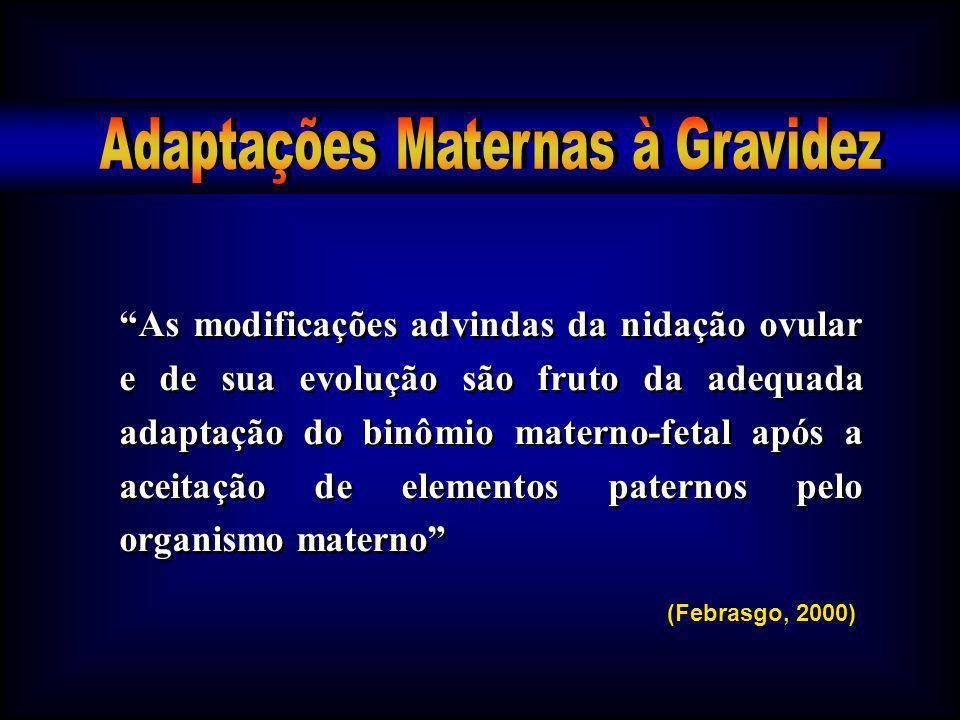 Adaptações Maternas à Gravidez