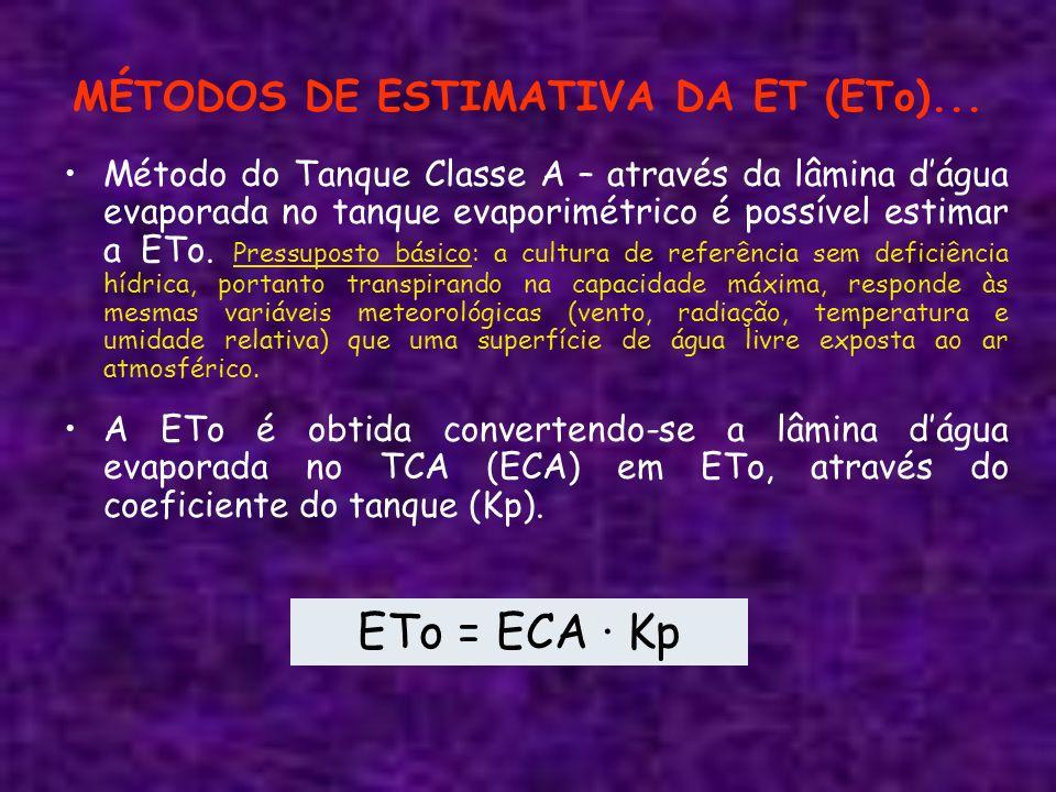 MÉTODOS DE ESTIMATIVA DA ET (ETo)...