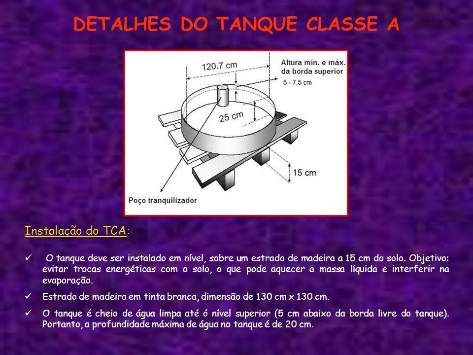 DETALHES DO TANQUE CLASSE A