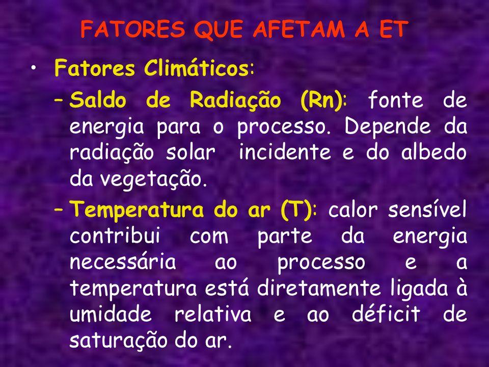 FATORES QUE AFETAM A ET Fatores Climáticos: