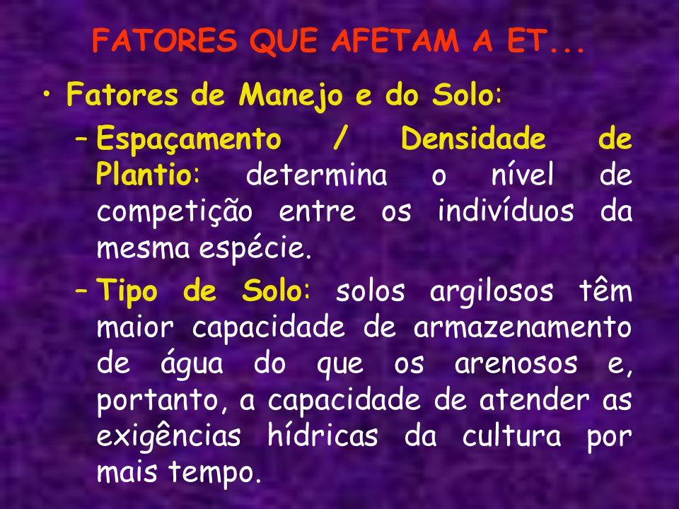 FATORES QUE AFETAM A ET... Fatores de Manejo e do Solo:
