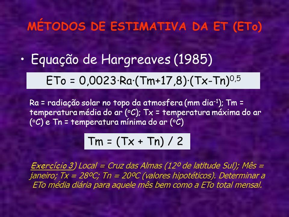 MÉTODOS DE ESTIMATIVA DA ET (ETo)