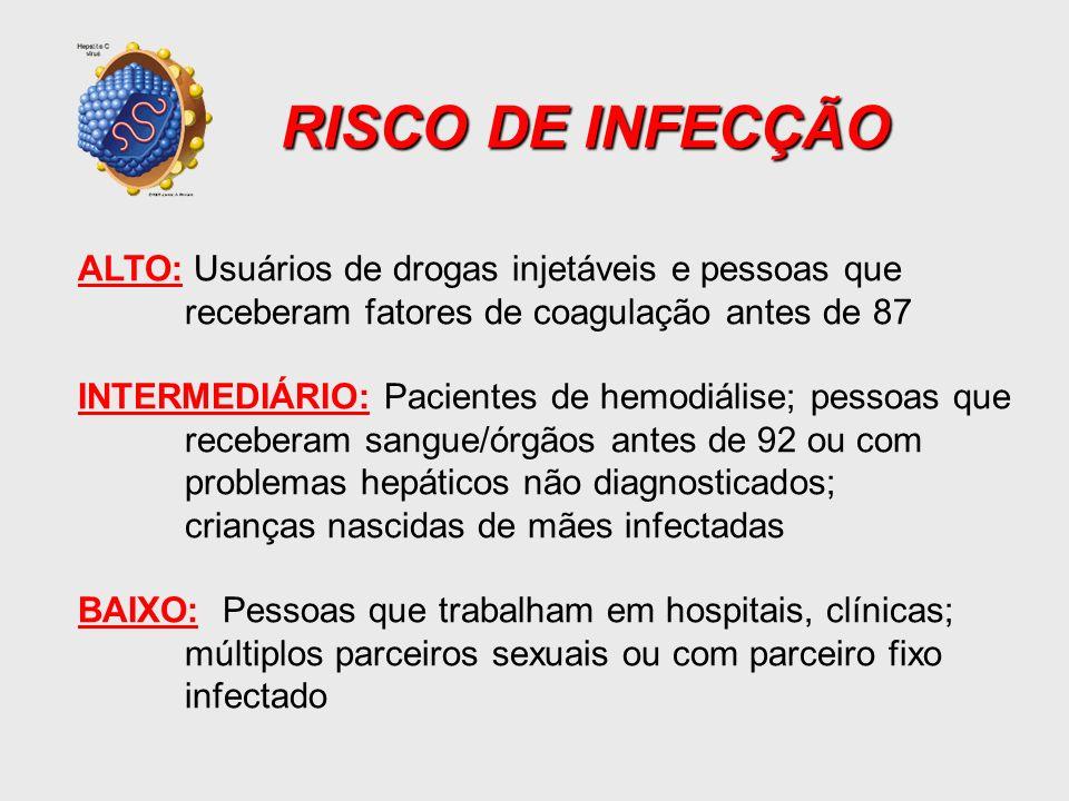 RISCO DE INFECÇÃO ALTO: Usuários de drogas injetáveis e pessoas que receberam fatores de coagulação antes de 87.