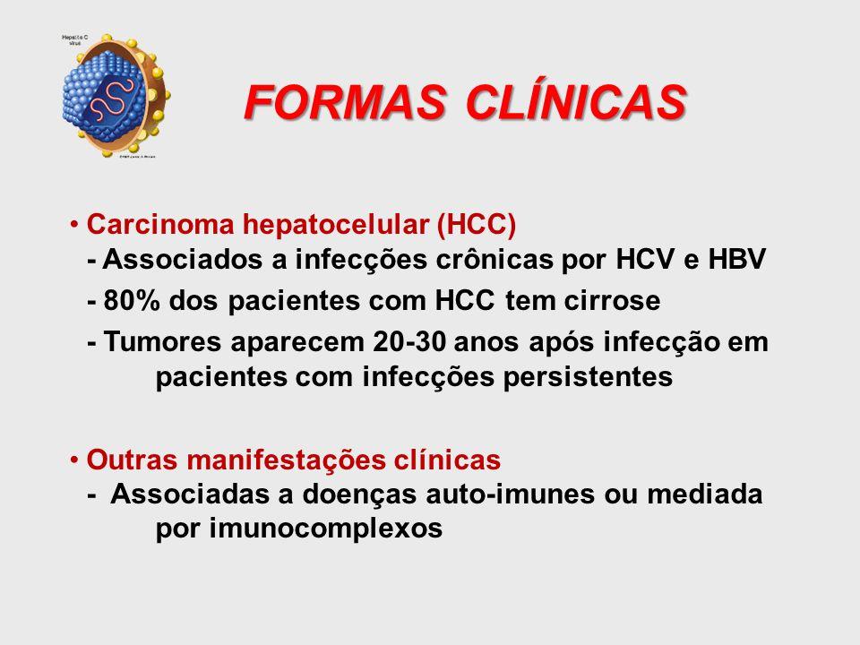FORMAS CLÍNICAS Carcinoma hepatocelular (HCC)