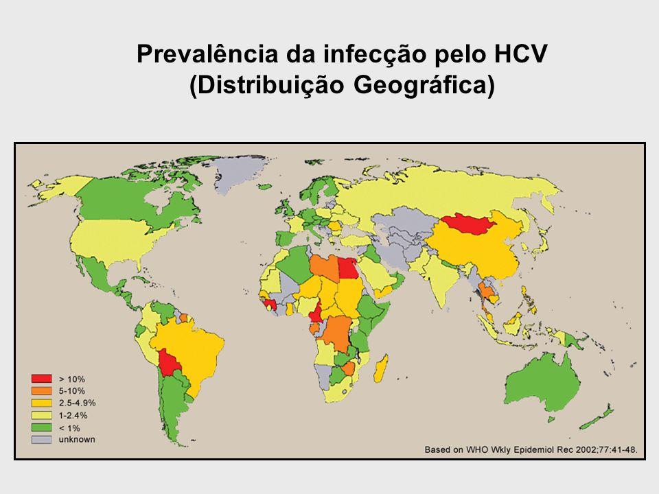 Prevalência da infecção pelo HCV (Distribuição Geográfica)