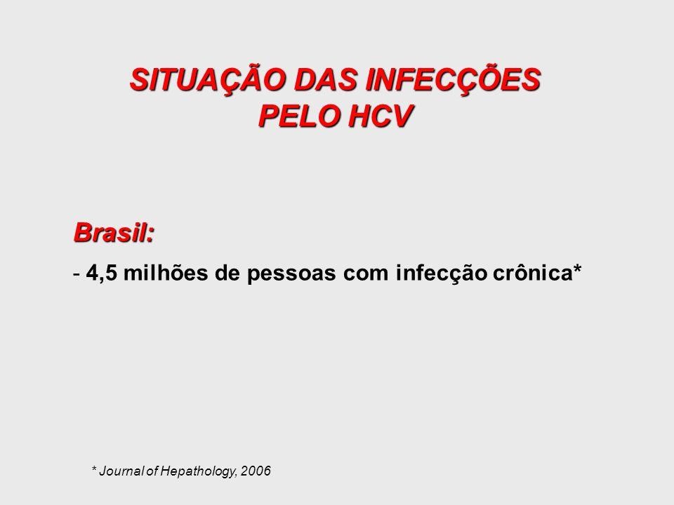SITUAÇÃO DAS INFECÇÕES PELO HCV