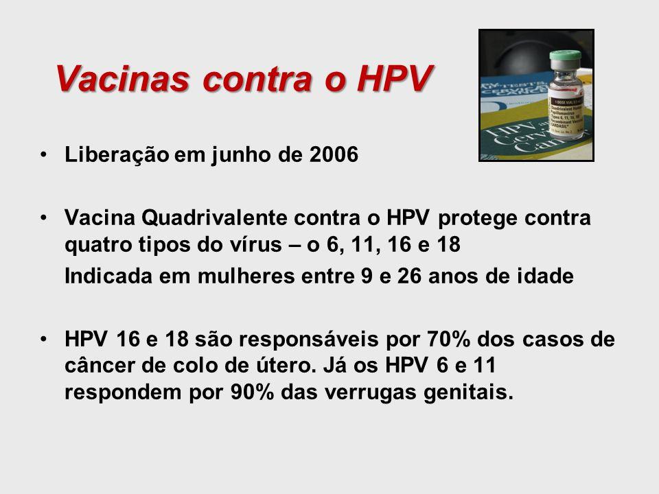 Vacinas contra o HPV Liberação em junho de 2006