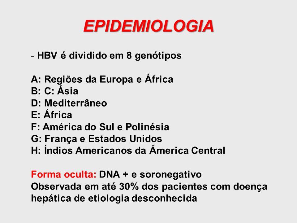 EPIDEMIOLOGIA HBV é dividido em 8 genótipos