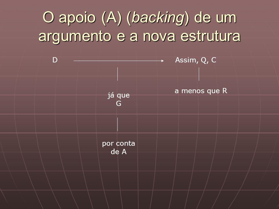 O apoio (A) (backing) de um argumento e a nova estrutura