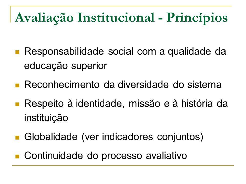 Avaliação Institucional - Princípios