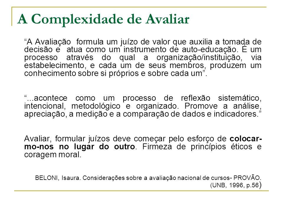 A Complexidade de Avaliar