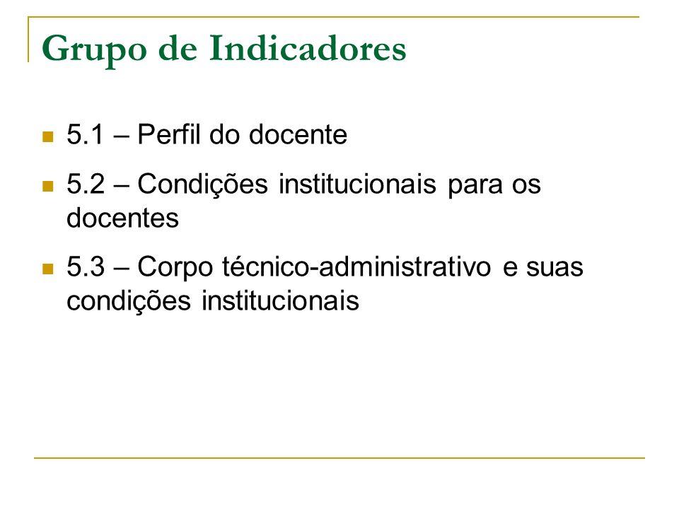 Grupo de Indicadores 5.1 – Perfil do docente