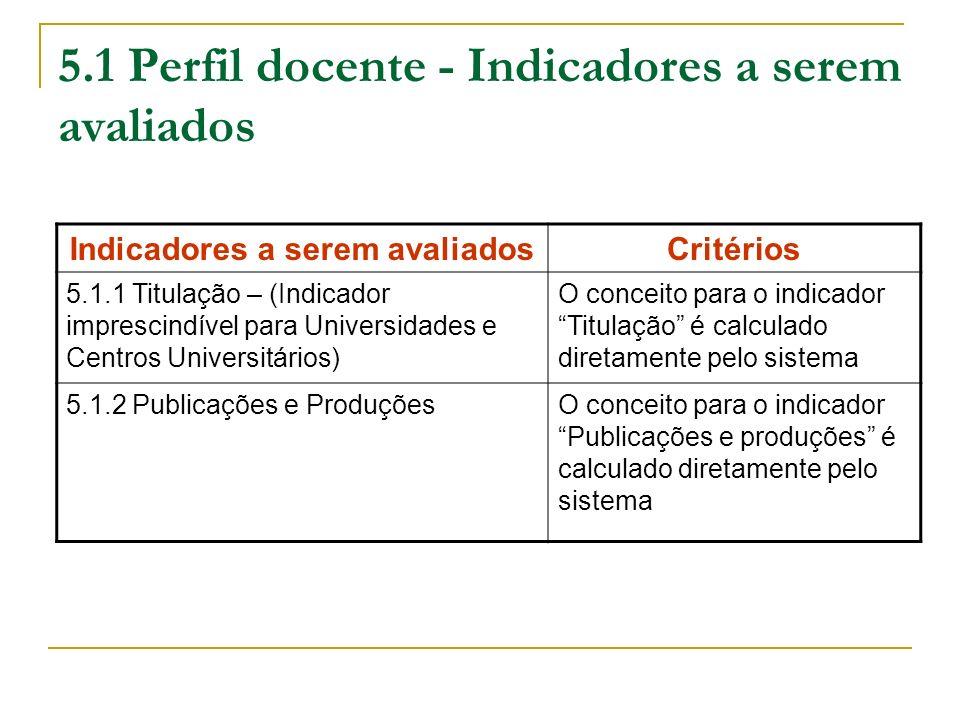 5.1 Perfil docente - Indicadores a serem avaliados