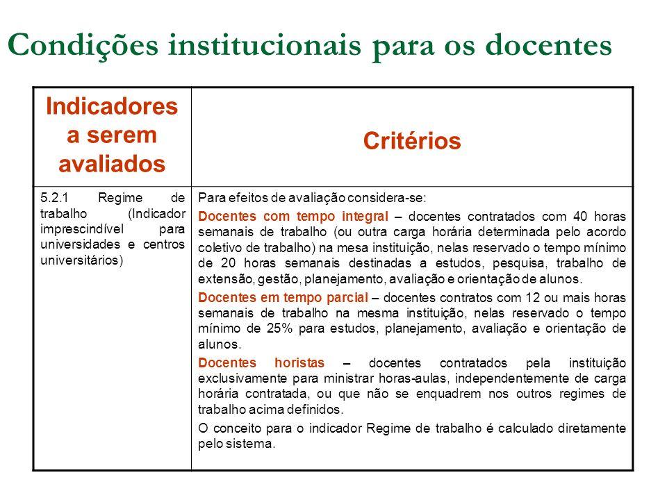 Condições institucionais para os docentes