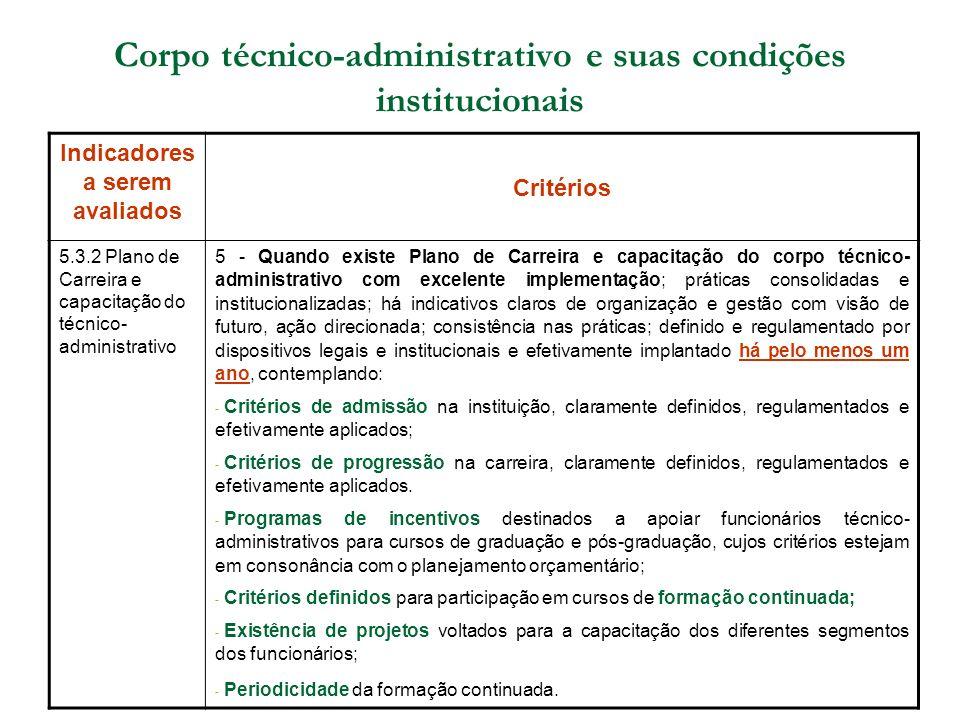 Corpo técnico-administrativo e suas condições institucionais