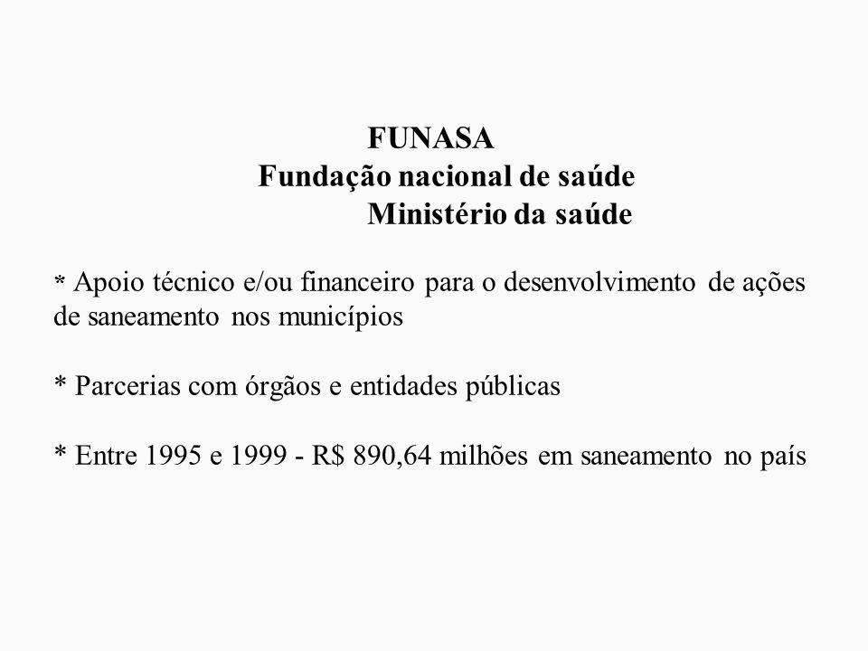 FUNASA. Fundação nacional de saúde Ministério da saúde