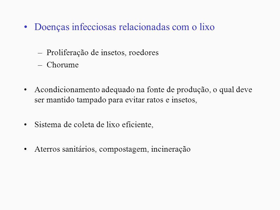 Doenças infecciosas relacionadas com o lixo