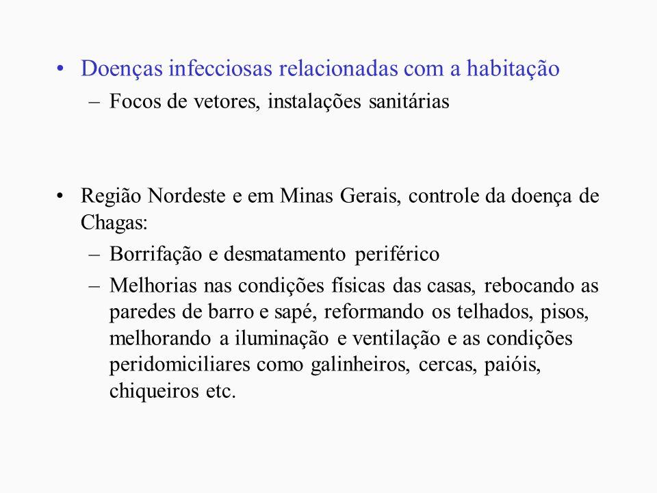 Doenças infecciosas relacionadas com a habitação