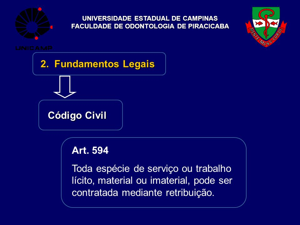 2. Fundamentos Legais Código Civil Art. 594