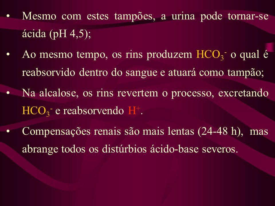 Mesmo com estes tampões, a urina pode tornar-se ácida (pH 4,5);