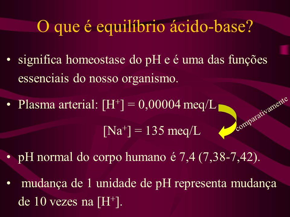 O que é equilíbrio ácido-base