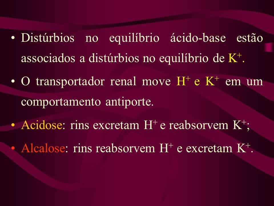 Distúrbios no equilíbrio ácido-base estão associados a distúrbios no equilíbrio de K+.