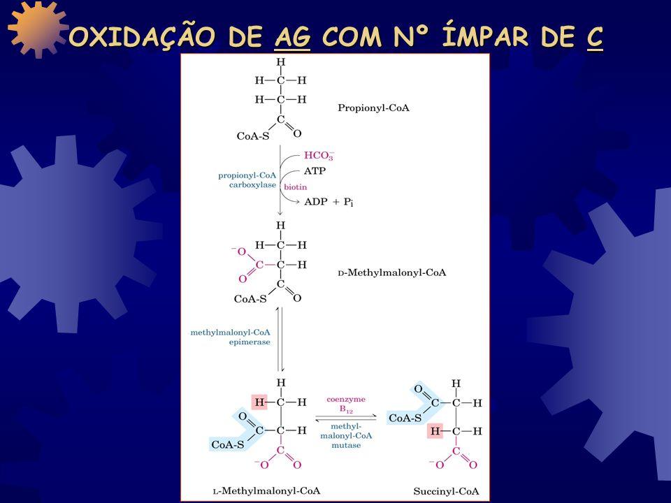 OXIDAÇÃO DE AG COM Nº ÍMPAR DE C