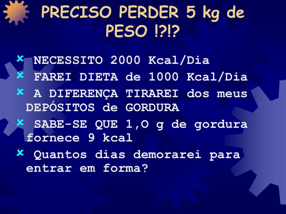 PRECISO PERDER 5 kg de PESO ! !