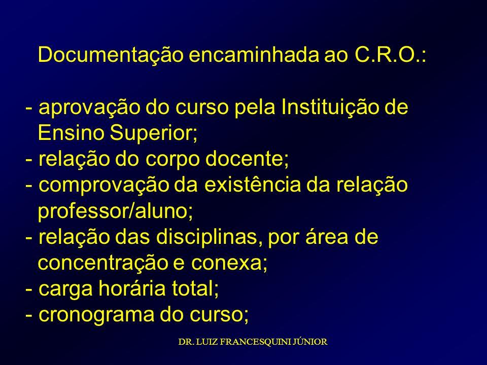 Documentação encaminhada ao C. R. O