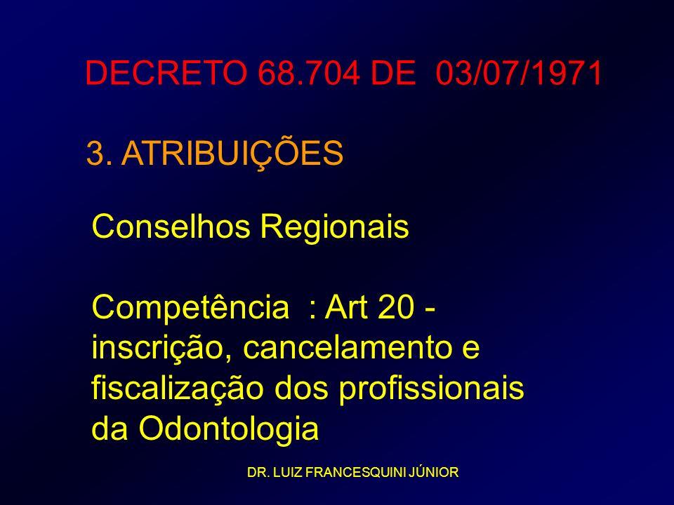 inscrição, cancelamento e fiscalização dos profissionais