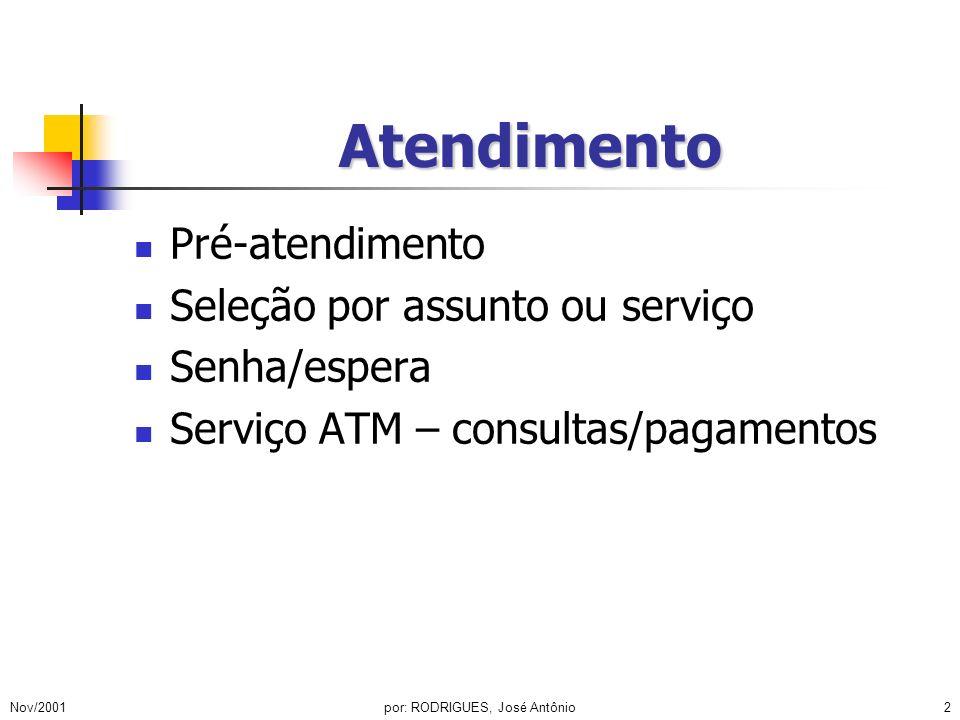 por: RODRIGUES, José Antônio