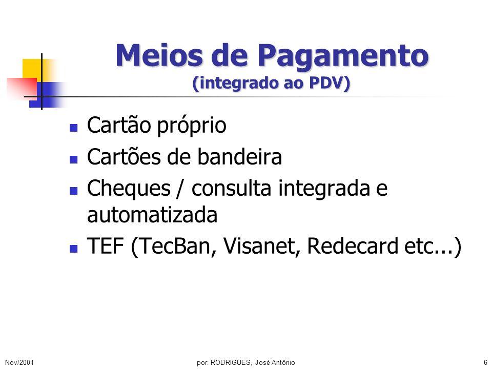 Meios de Pagamento (integrado ao PDV)