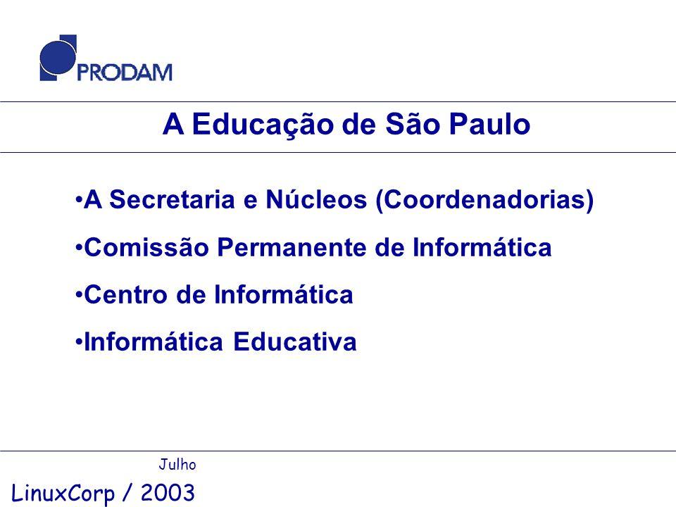 A Educação de São Paulo A Secretaria e Núcleos (Coordenadorias)