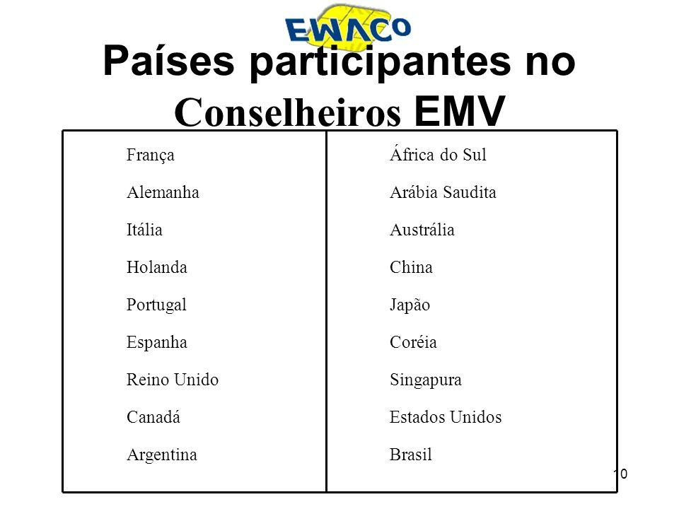 Países participantes no Conselheiros EMV