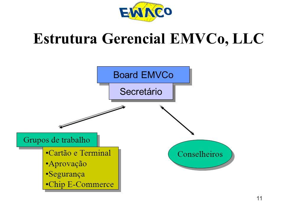 Estrutura Gerencial EMVCo, LLC