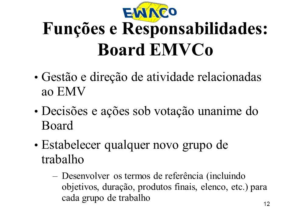 Funções e Responsabilidades: Board EMVCo